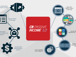 Chan Patric's The CB Passive Income Review